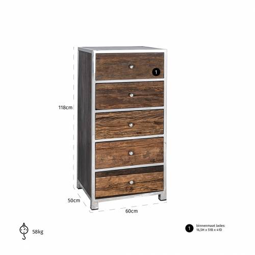 Commode Kensington 5-tiroirs Meuble Déco Tendance - 257